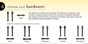 6600-hardware
